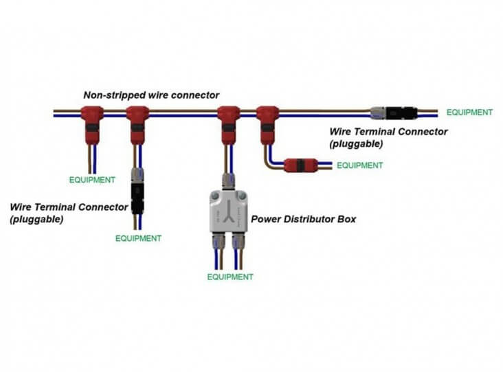 IDC Electrical Connectors